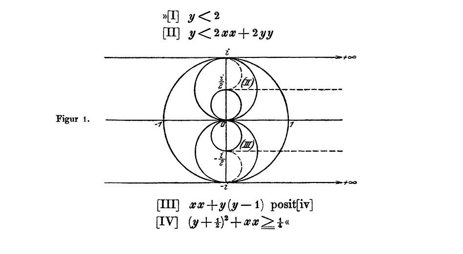 椭圆函数正篇:Gauss与AGM(6-2)